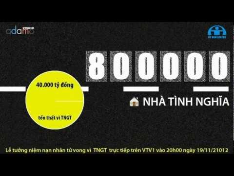 Những con số đáng kinh ngạc về tai nạn giao thông Việt Nam