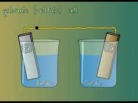 Gen Chem 7.5: Galvanic Cells