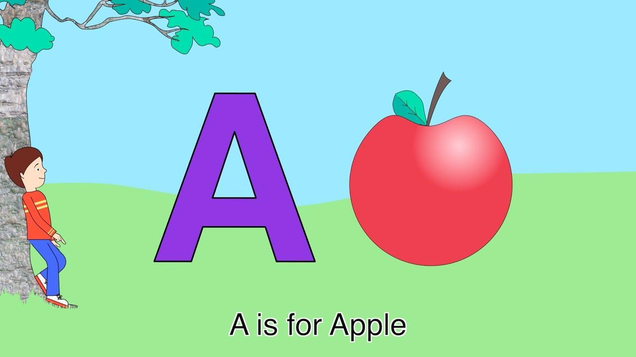 A Alphabet Images Best ABC Alphabet Song...