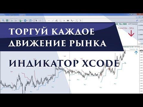 Как торговать по индикатору Xcode