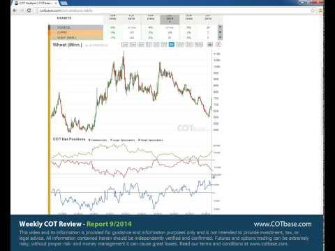 Cftc forex trader profitability report