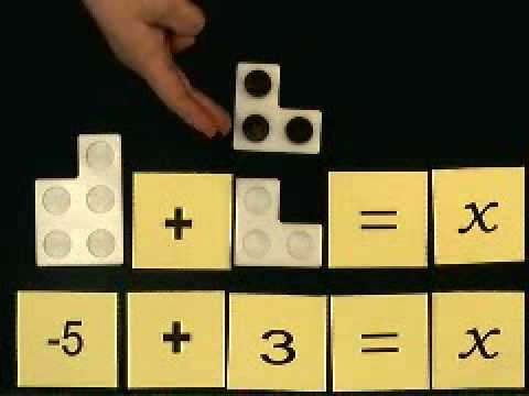 PRE-ALGEBRA For Visual Learners: Math Game Demo