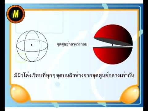 ส่วนประกอบของรูปทรงสามมิติ