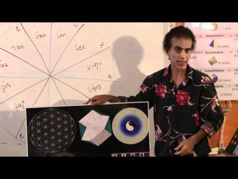 Santos Bonacci The Ancient Theology Occult Science Part 1 -SXBZsuXUbcg