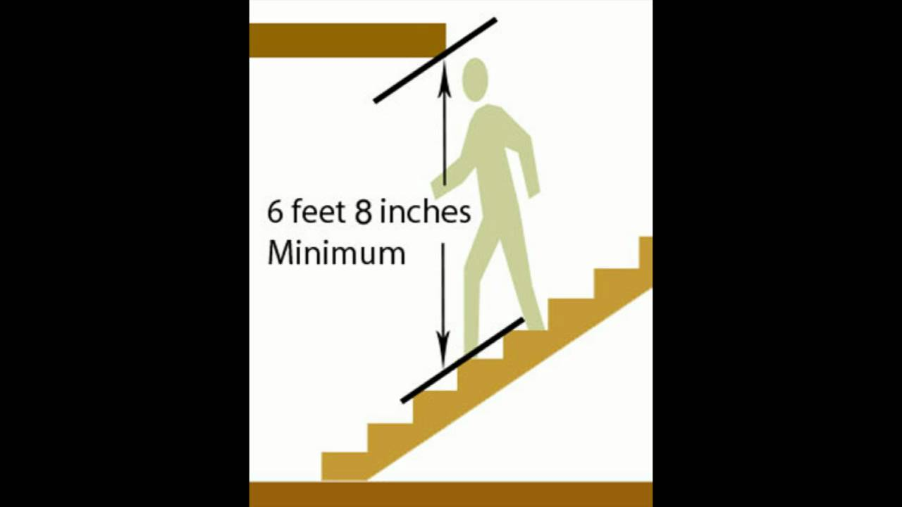 how to measure angle of cut for stairs at floor
