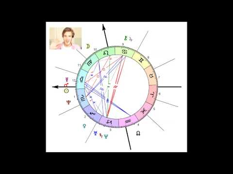 Famous Horoscopes: PewDiePie Astrology