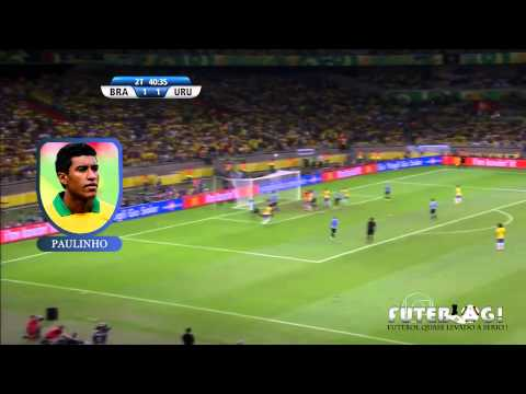 Antecipando a convocação de Felipão para a Copa do Mundo #ounão
