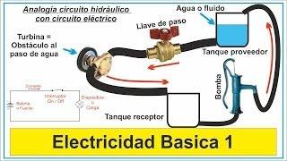 Electricidad Básica Curso 1 de 3