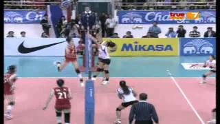 Thailand China [Full Match] Semi Final AVC Championships