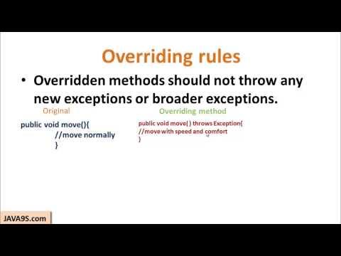 Overriding in Java | Java Beginner Tutorials by Java9s