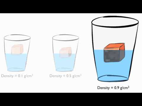 experiment 2 solids mass volume density