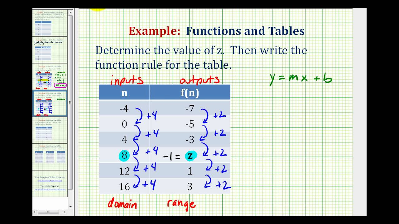 Ex 3: Write a Function...