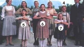 Von Trapp Kids All Grown Up!The Sound Of Music-