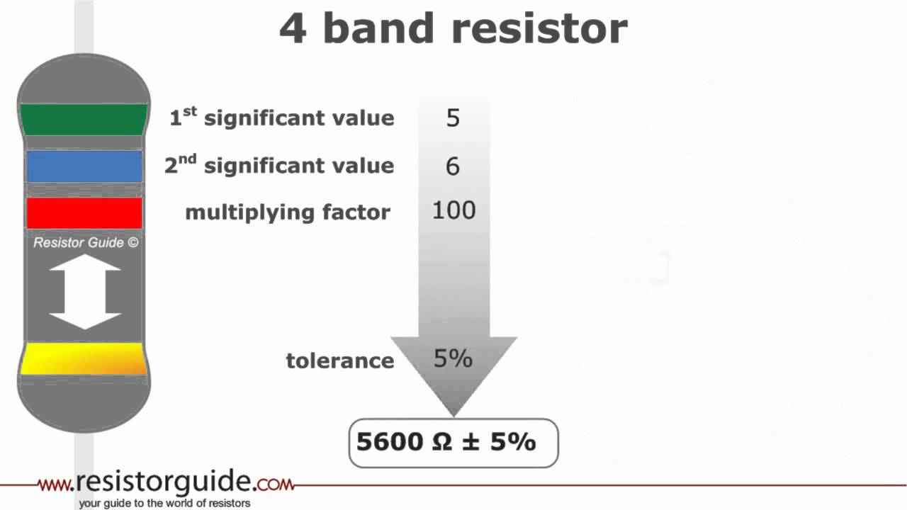 resistor color code youtube