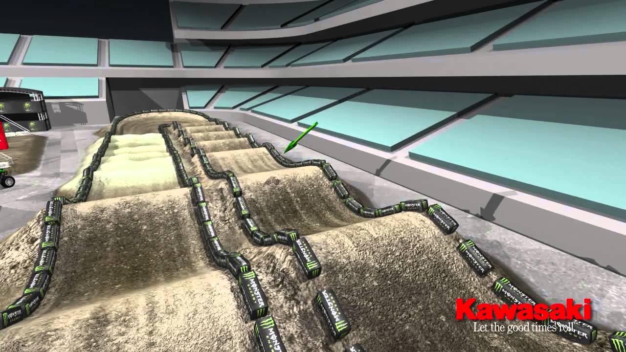 ... 2014 - Anaheim 1/4/14 - Monster Energy Supercross Animated Track Map Supercross 2014 Track