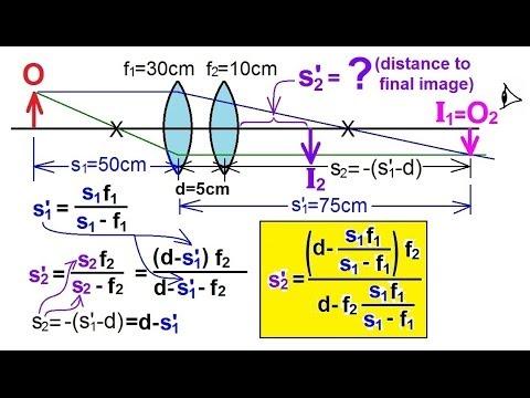 Physics - Optics 2 (7 of 15) Compound Thin Lenses: A General Equation