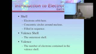 Electronics 110 Lecture 1 Fundamentals of Electricity view on youtube.com tube online.