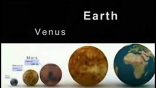Diámetros Comparativos De Los Planetas, El Sol Y Otras
