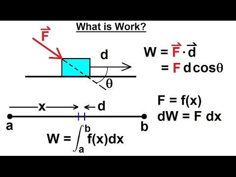 Calculus 2: Apllications - Calculating Work (1 of 16) What is Work?