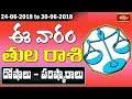 Libra Weekly Horoscope By Dr Sankaramanchi Ramakrishna Sastry   24 June 2018 - 30 June 2018