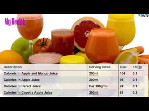 Fruit juice - Health - Yoga - Fitness - My Health