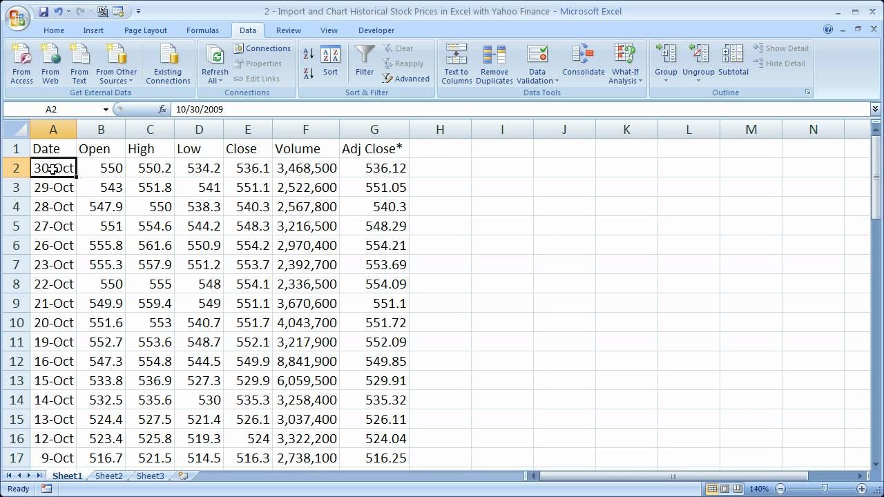 geringfügig unterschiedliche kurswerte yahoo finance pp kurse