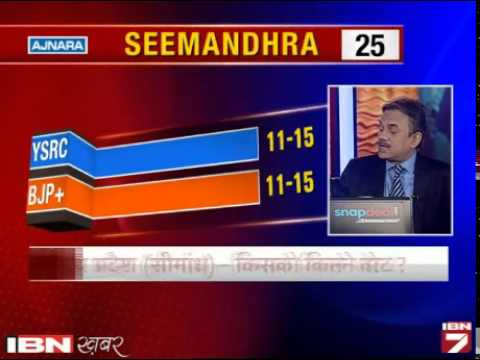 IBN7-CSDS survey: Tamilnadu-Karnatak-Seemandhra-Telangana post poll