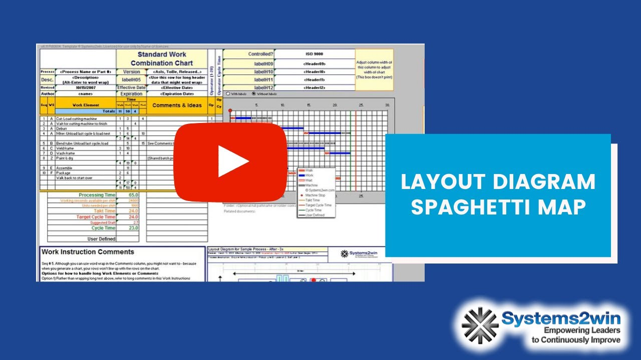 Layout Diagram Spaghetti Map template - YouTube