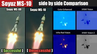 Soyuz MS-10 (Unsuccessful) & Soyuz MS-09 (Successful) Mission side by side Comparison