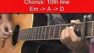Tercipta Untukku Belajar Main Gitar