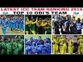 LATEST ICC RANKING 2018 TOP 10 ODI TEAM ICC RANKING LIST TOP 10 BEST ODI TEAM COU