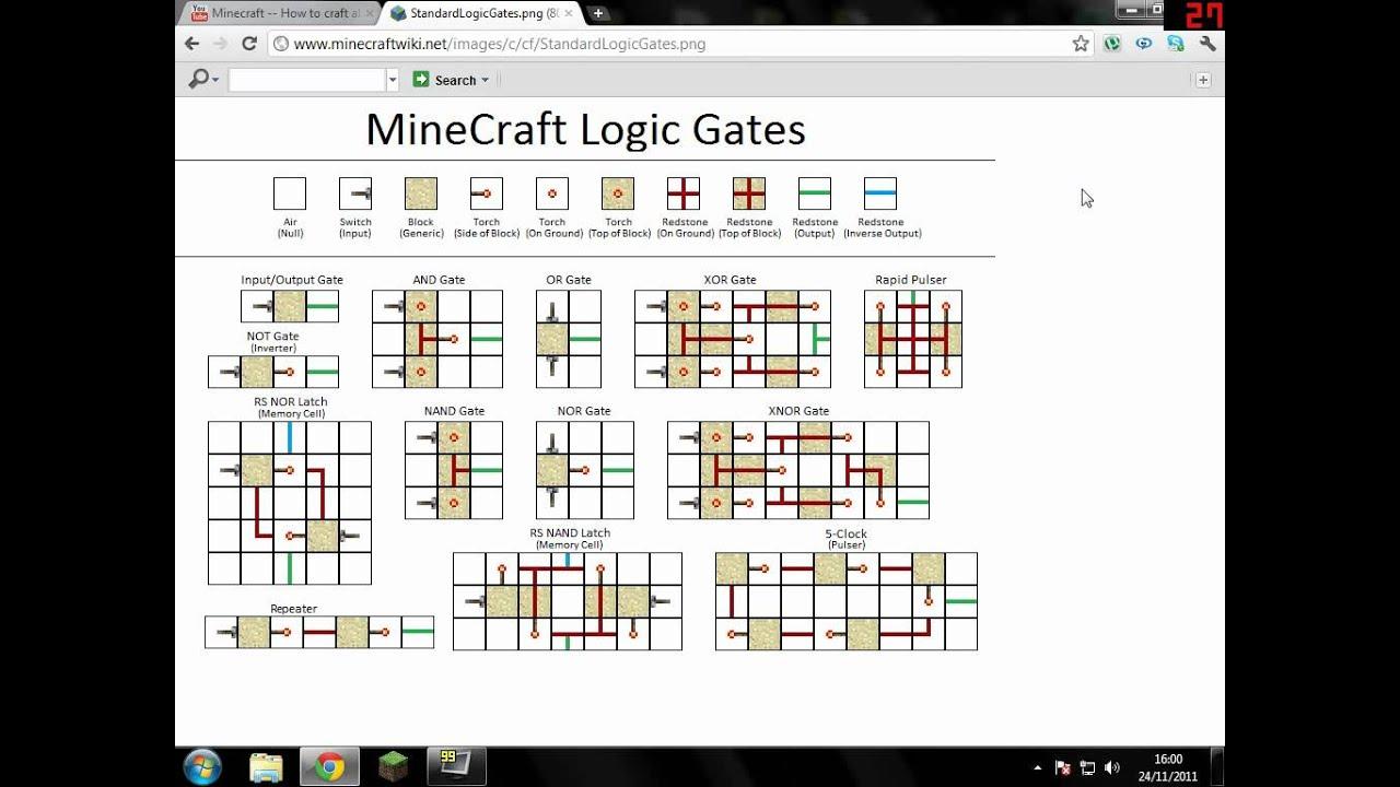 Minecraft account login / starblucks cf