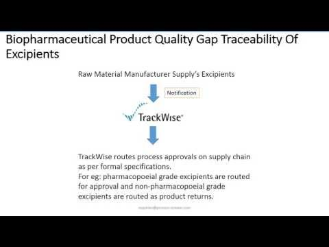 Process Stream Enterprise Quality Management Software For Biotechnology Pharmaceutical Supply Chain