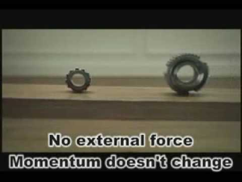 Momentum in Physics