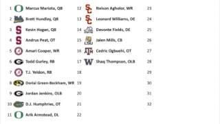2015 NFL Draft Big Board 1.0