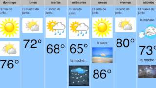 Spanish weather forecast lima peru