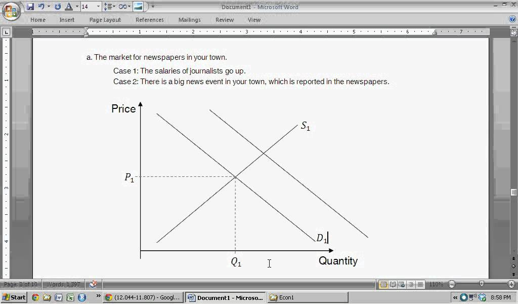 Supply amp Demand Curve Shift Examples Intro to