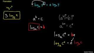 Poenostavljanje logaritma 1