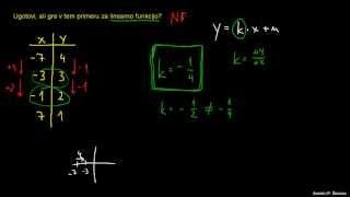 Prepoznavanje linearne funkcije – primer 1