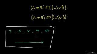 Vrstni red računanja v izjavnem računu