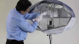 POWERMOON® Profi 1 Klassik - Leuchtmittelwechsel