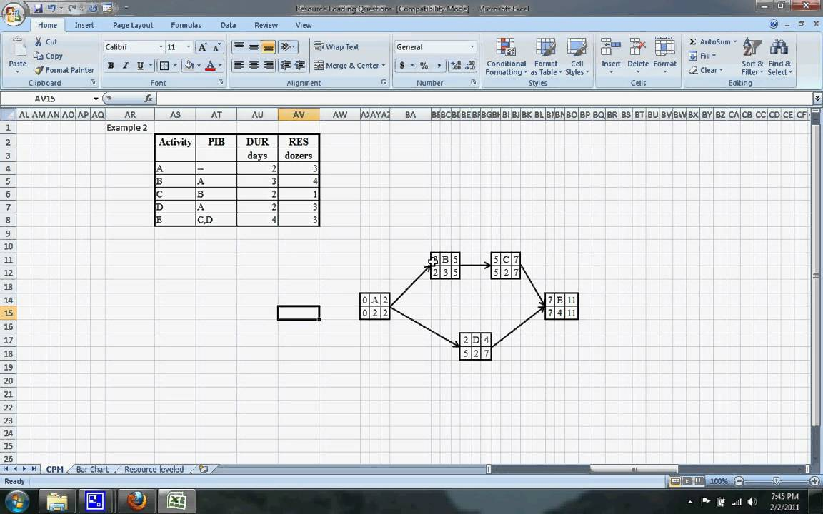 Critical path method template http www youtube com watch v