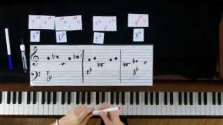 How To Play: Let It Go From Frozen Part 1:Verse Piano
