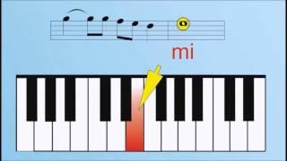 CURSO DE PIANO PRIMERA LECCION PARA PRINCIPIANTES DE