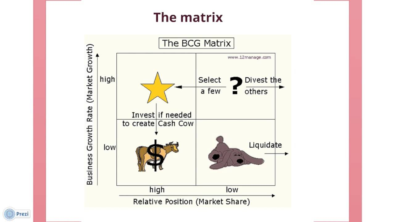 british airways bcg matrix