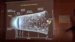 Descubrimientos Recientes En Física Y Astrofísica