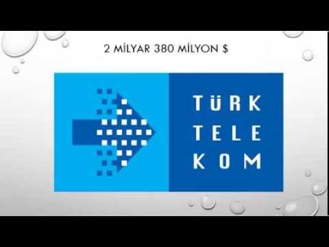 Türkiyenin En değerli Markaları