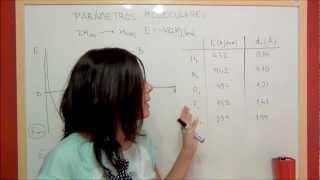 Enlace covalente: Parámetros moleculares Energía, longitud y ángulo de enlace