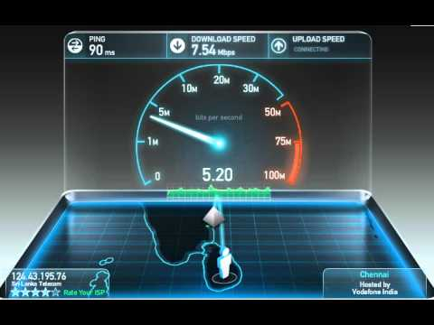 Sri Lanka Telecom - Home Package | Speed Test