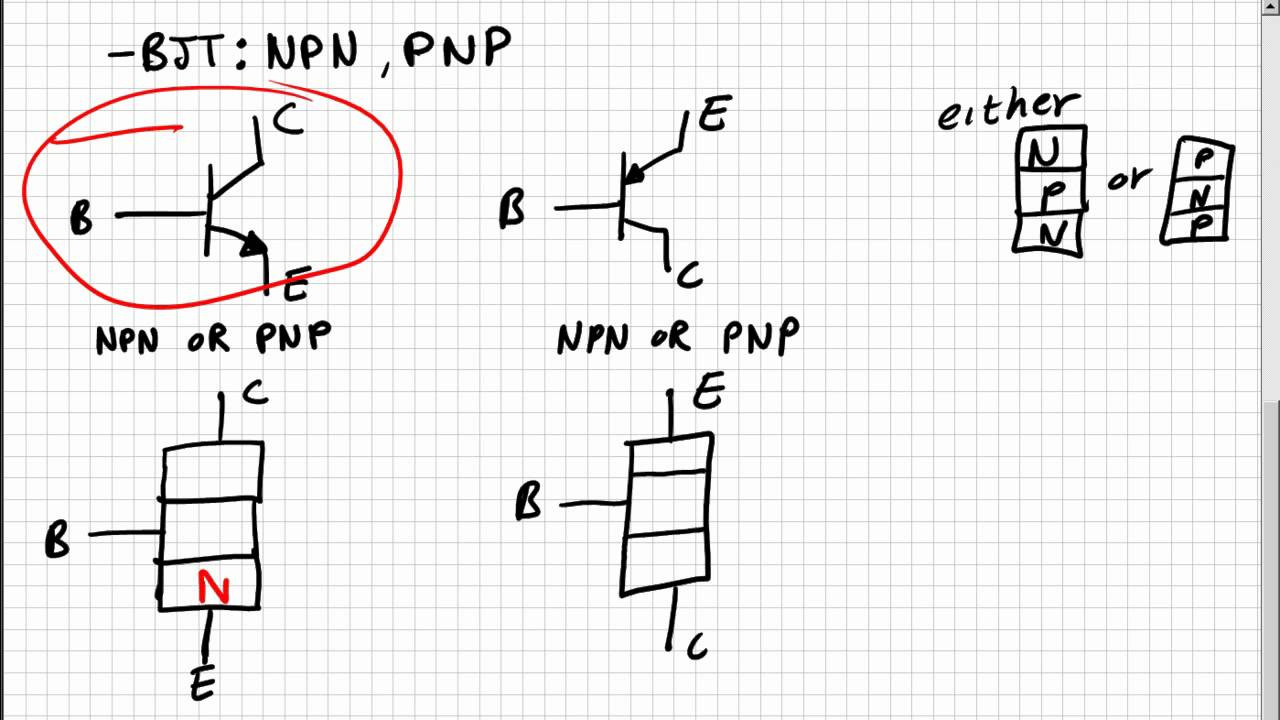 bjts  how to know if its npn or pnp in diagram